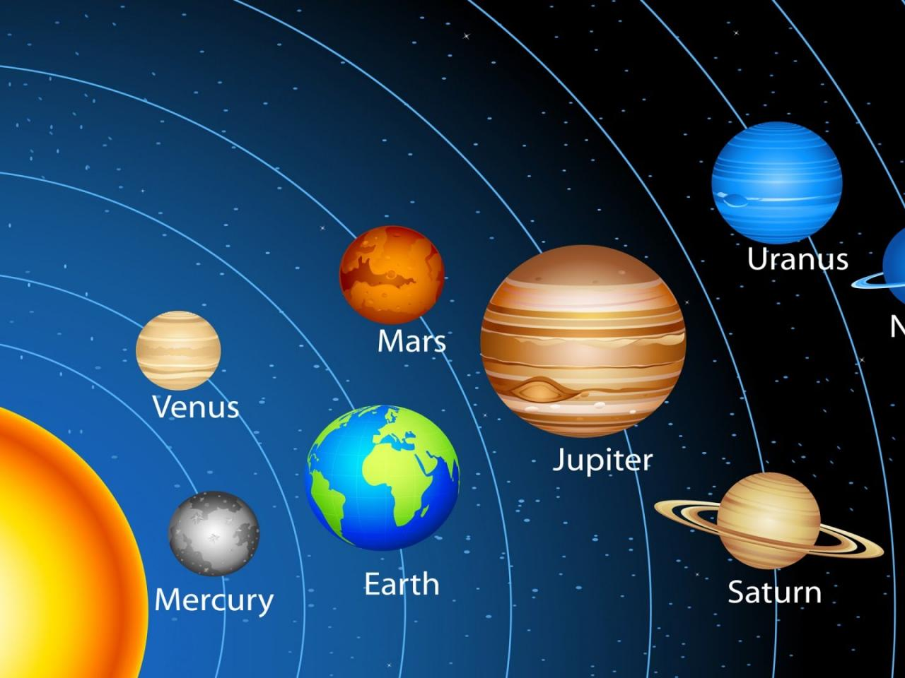 Pictures of The Solar System for Kids | HD Wallpapers for Free