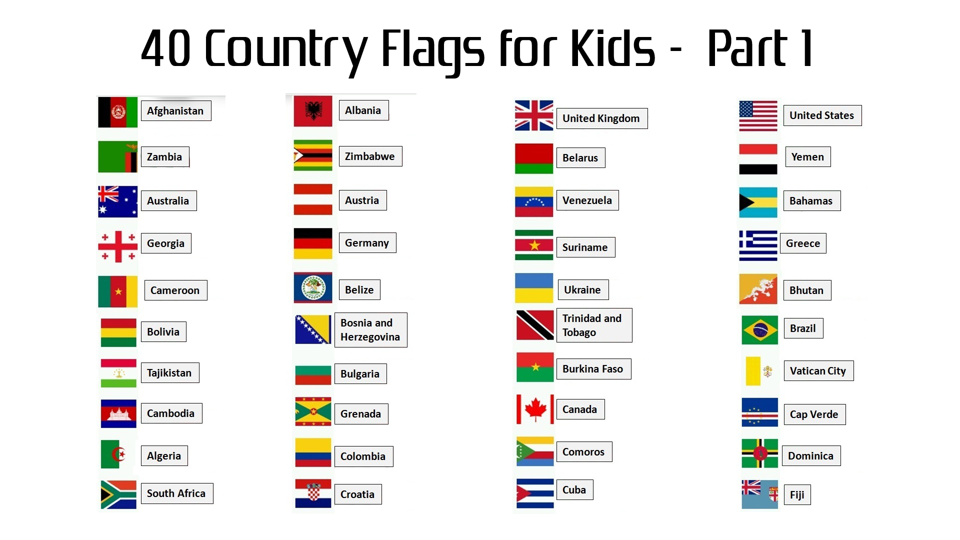 40 Country Flags with Names for Kids – Part 1 | HD ...