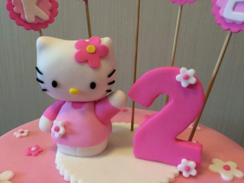 Cake for 2 Year Old Hello Kitty Birthday Party Ideas