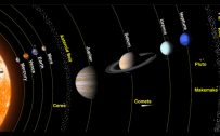Pictures of The Solar System