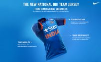 Team India Cricket T-Shirt Wallpaper in HD